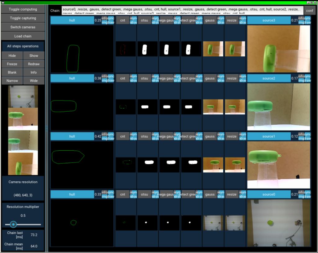 Detect green via IPAV program from 4 cameras